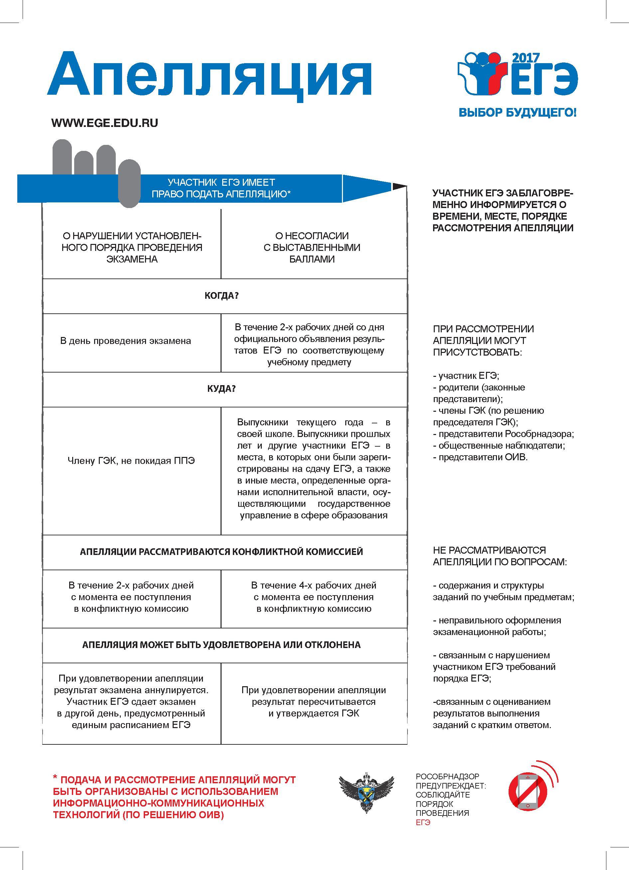 упу-10 инструкция схема